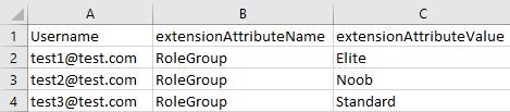 extensionAttributes – add values via Powershell + CSV file